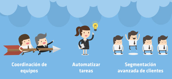 Infografía Marketing Automation