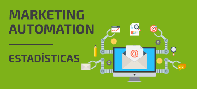 marketing automation infografía