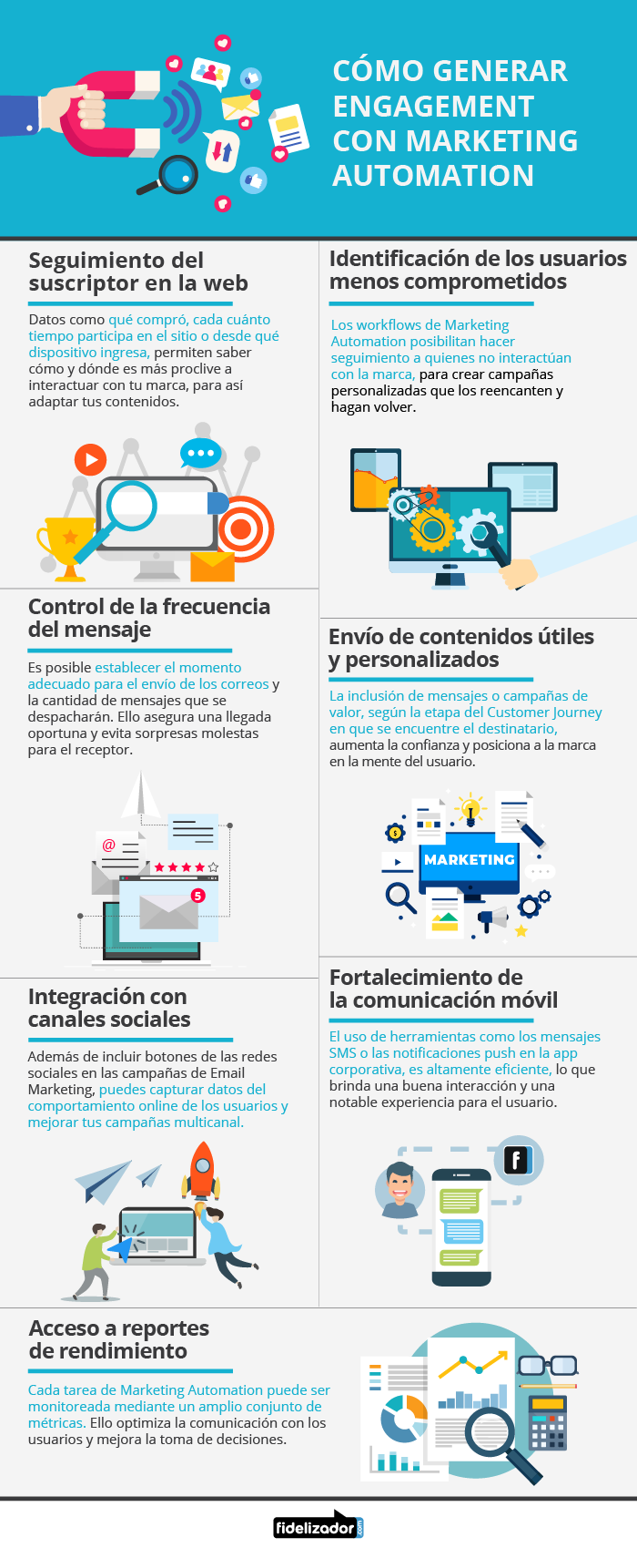 Cómo generar engagement con Marketing Automation