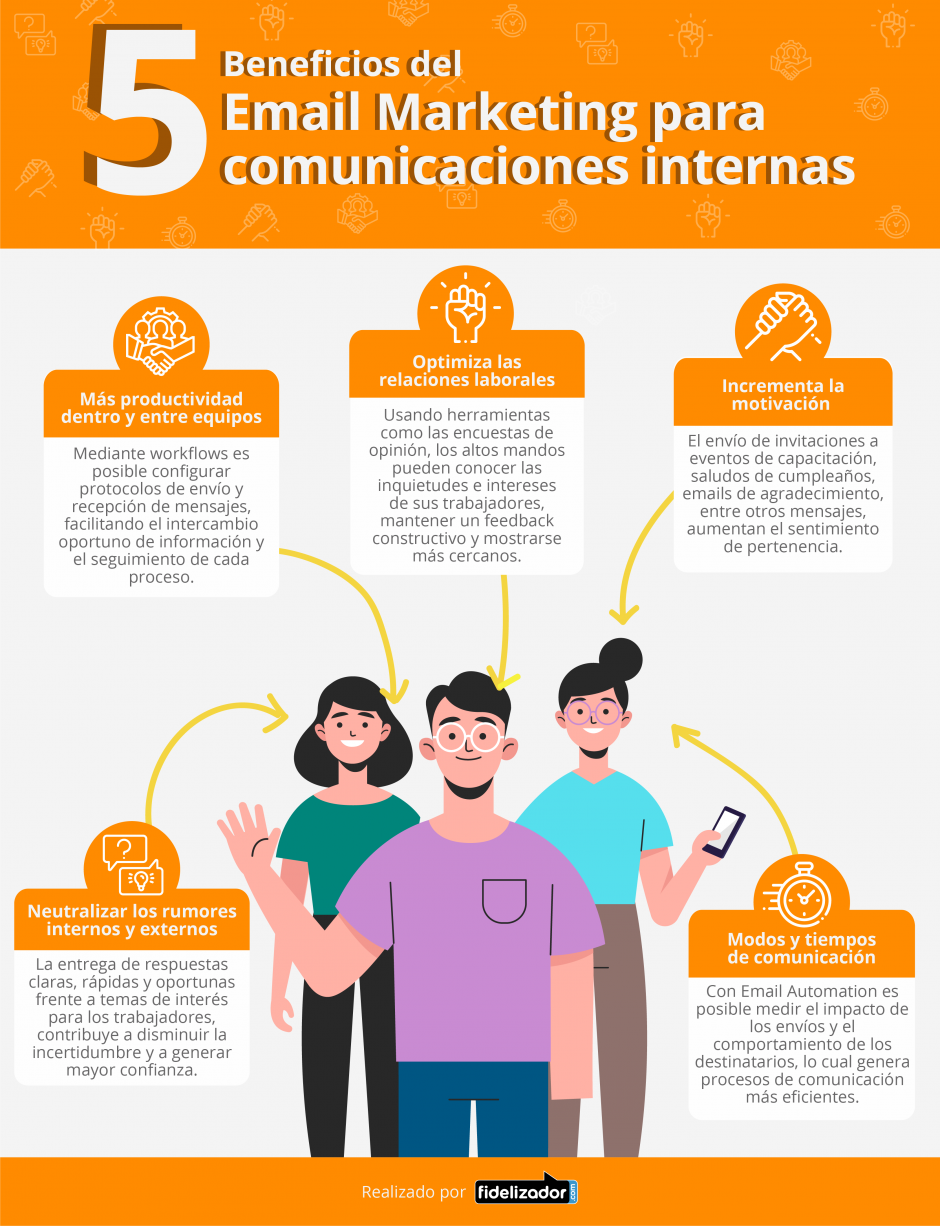 Email Marketing para comunicaciones internas