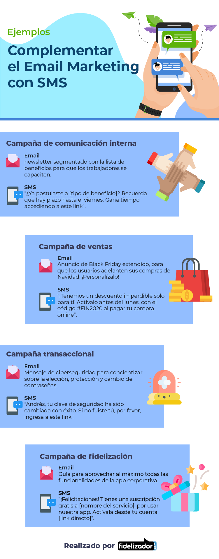 Email Marketing y SMS